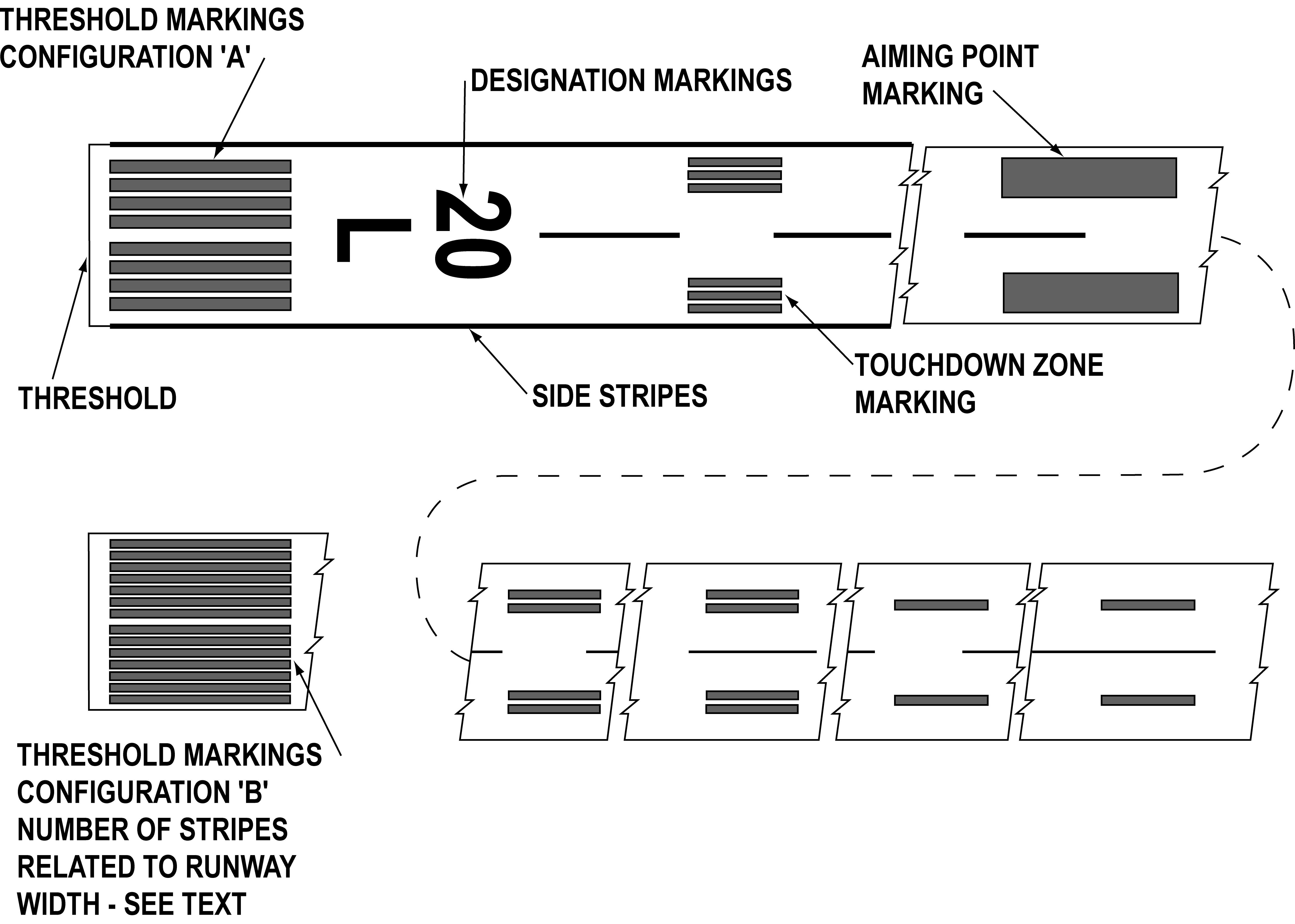 Airport Runway Markings Pdf